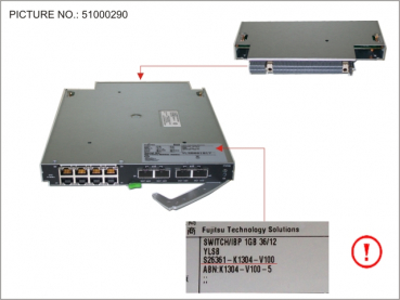 PY CB ETH SWITCH/IBP 1GB 36/12