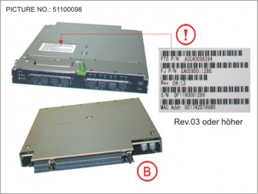 PY CB ETH SWITCH/IBP 10GB 18/8