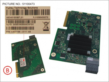 PY IB CX2 MEZZ CARD 40GB 2 PORT